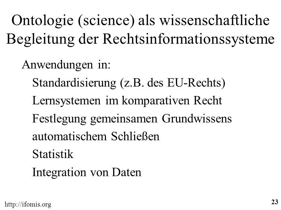Ontologie (science) als wissenschaftliche Begleitung der Rechtsinformationssysteme