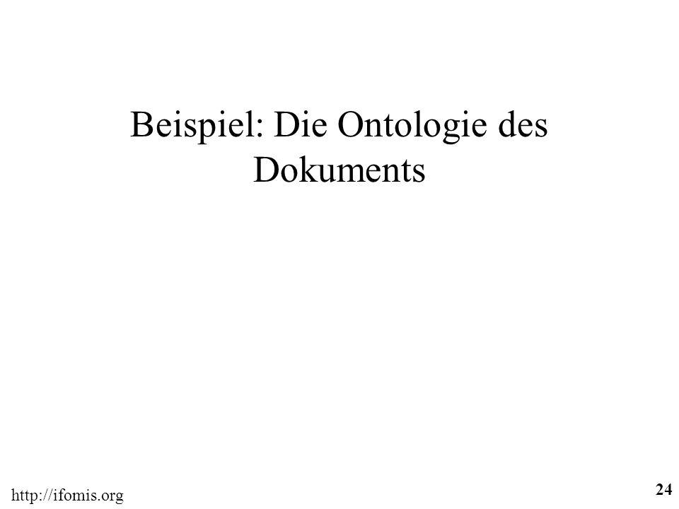 Beispiel: Die Ontologie des Dokuments