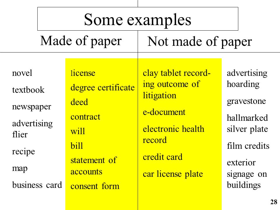 Some examples Made of paper Not made of paper novel textbook newspaper