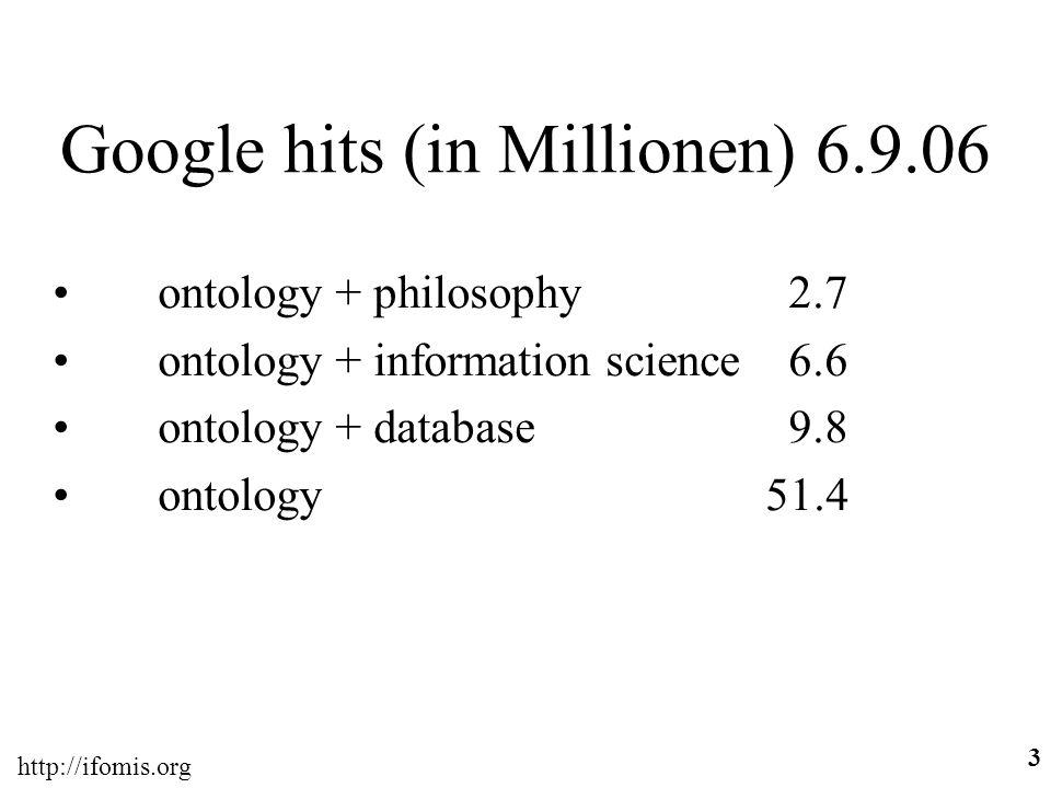 Google hits (in Millionen) 6.7.06