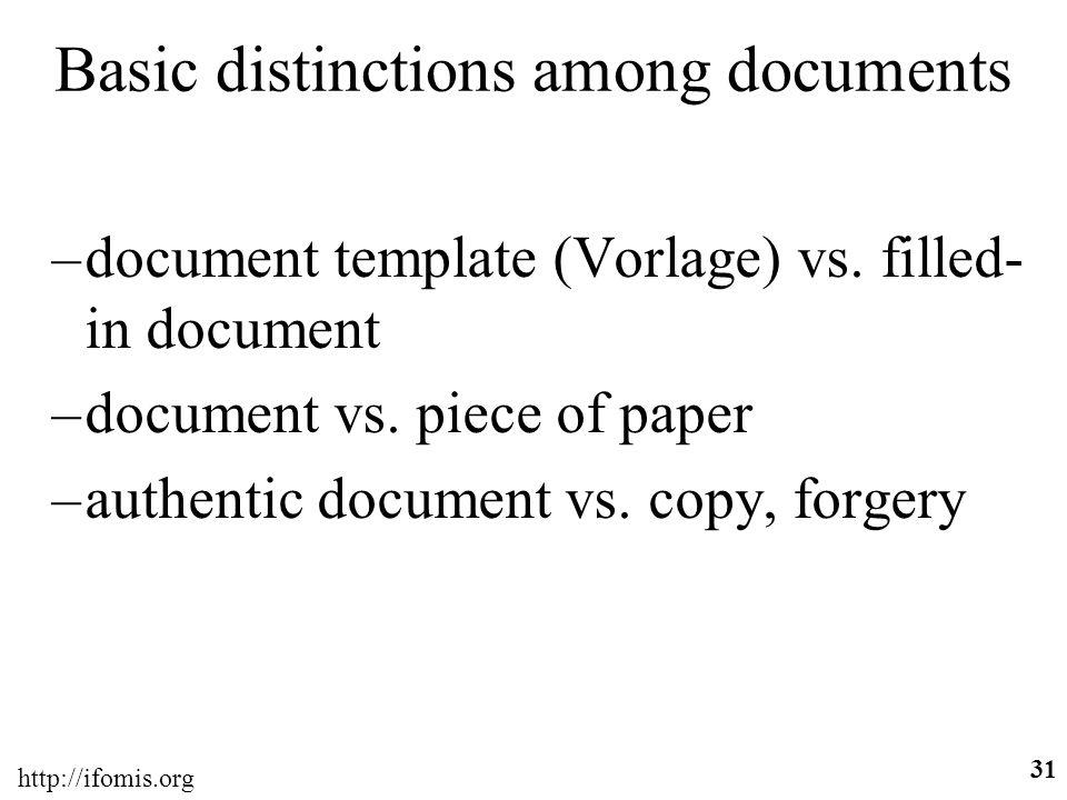 Basic distinctions among documents