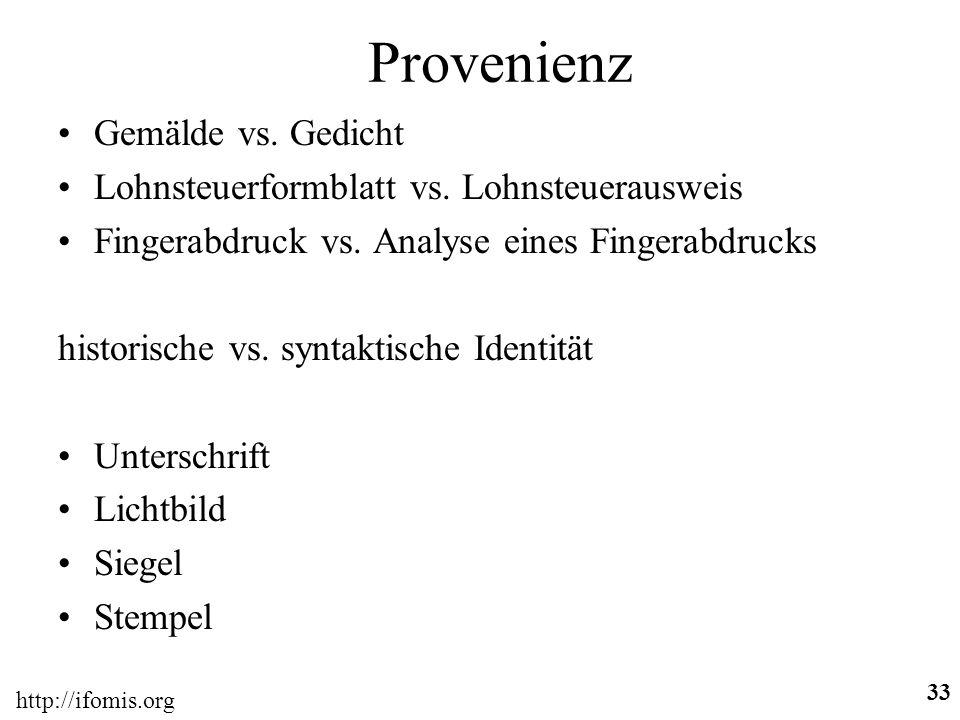 Provenienz Gemälde vs. Gedicht