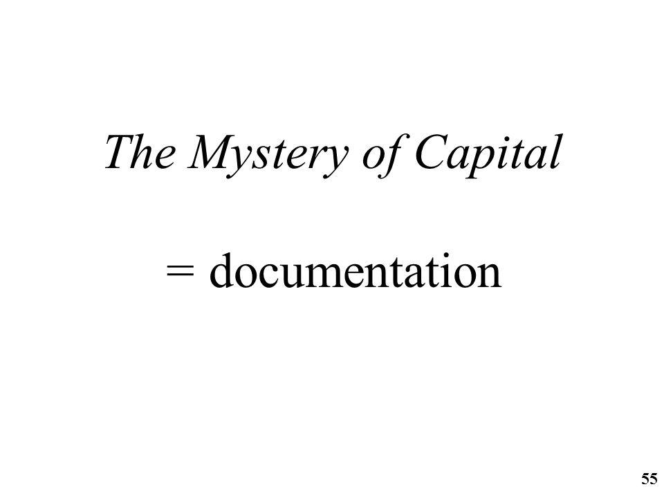 The Mystery of Capital = documentation