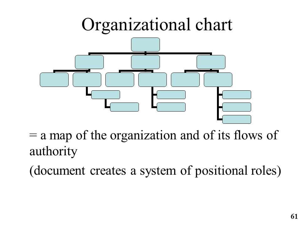 Organizational chart = a map of the organization and of its flows of authority. (document creates a system of positional roles)