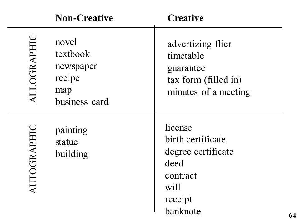 Non-Creative novel textbook newspaper recipe map business card