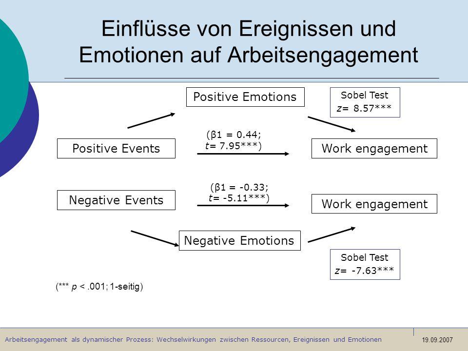 Einflüsse von Ereignissen und Emotionen auf Arbeitsengagement