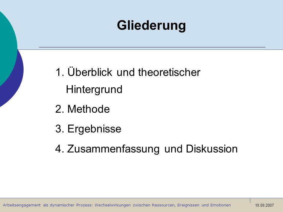 Gliederung 1. Überblick und theoretischer Hintergrund 2. Methode