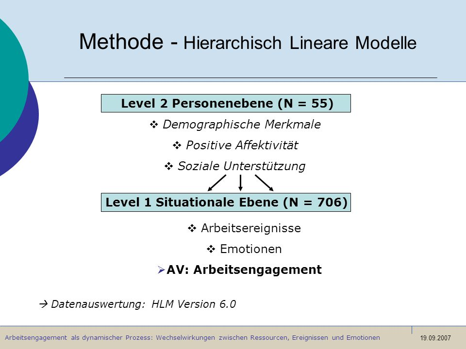 Methode - Hierarchisch Lineare Modelle
