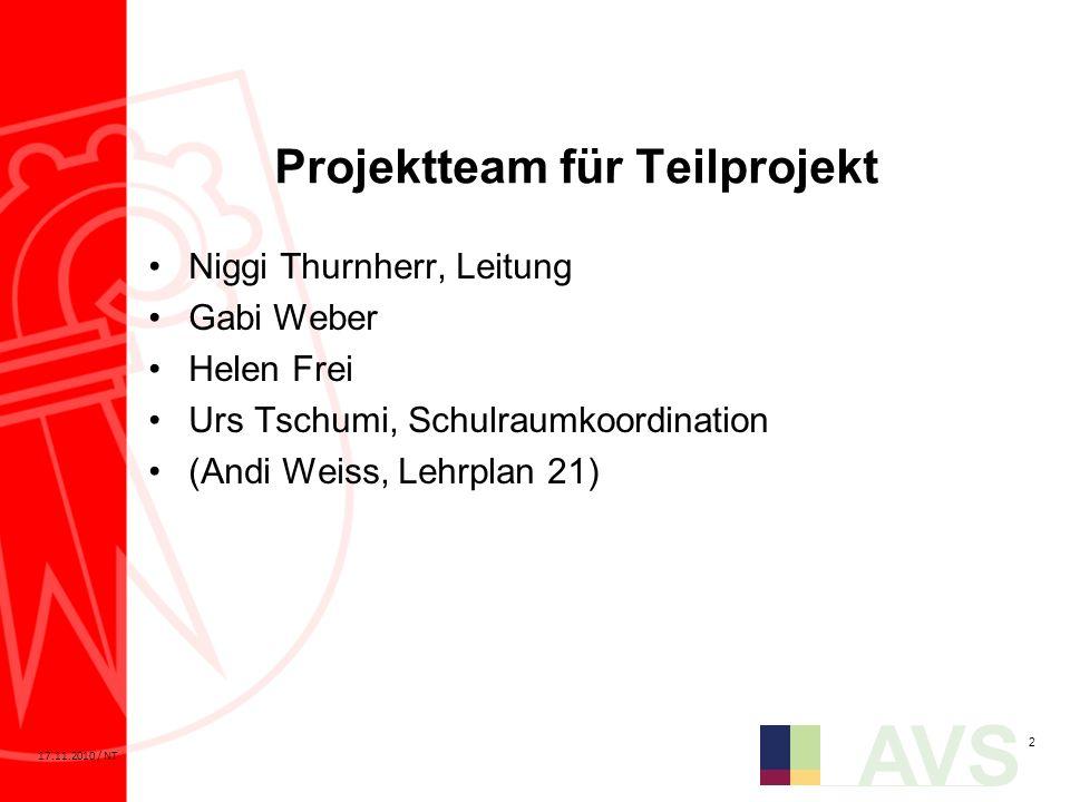 Projektteam für Teilprojekt