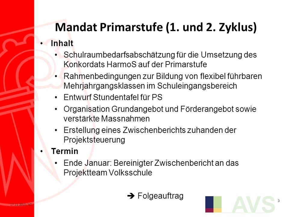 Mandat Primarstufe (1. und 2. Zyklus)