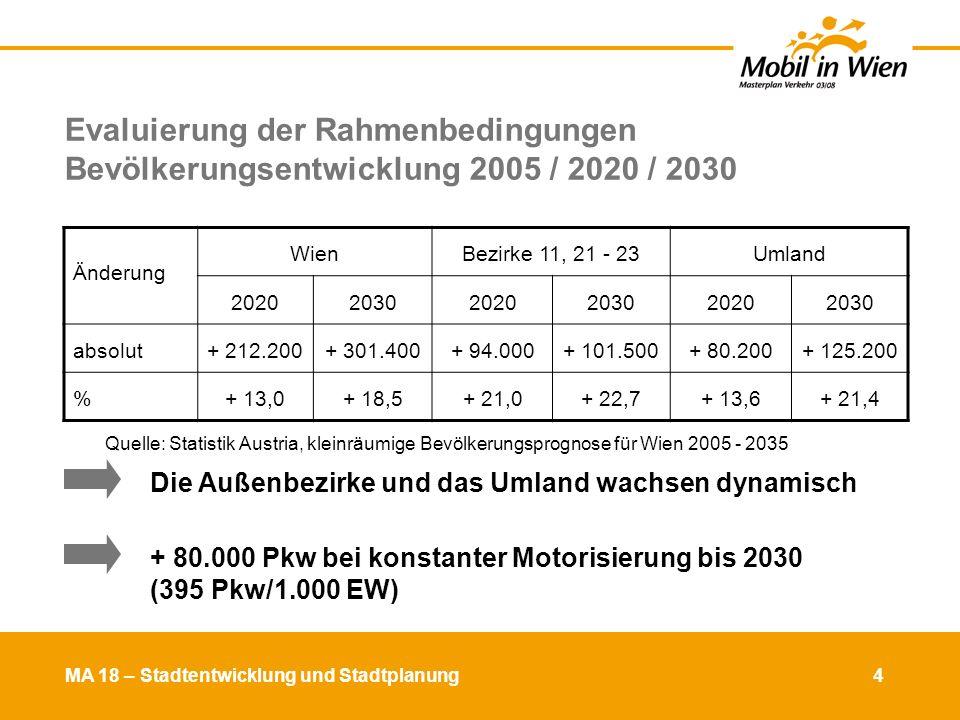 Evaluierung der Rahmenbedingungen Bevölkerungsentwicklung 2005 / 2020 / 2030