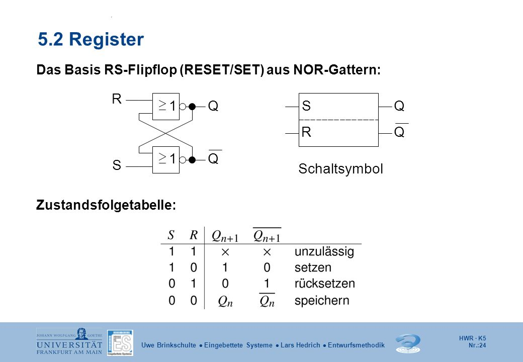 5.2 Register Schaltsymbol S Q 1 R