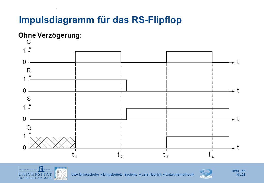 Impulsdiagramm für das RS-Flipflop