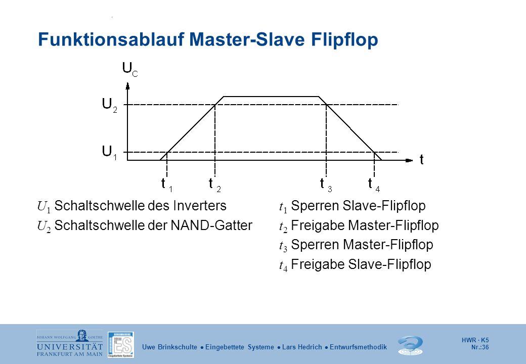 Funktionsablauf Master-Slave Flipflop