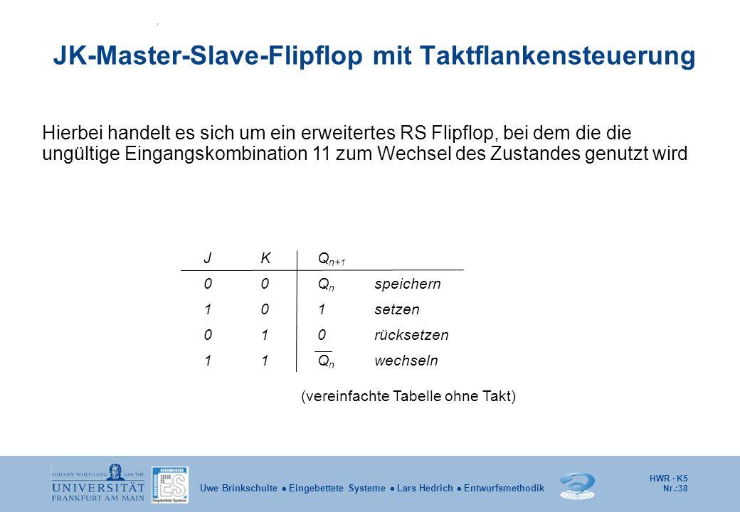 JK-Master-Slave-Flipflop mit Taktflankensteuerung
