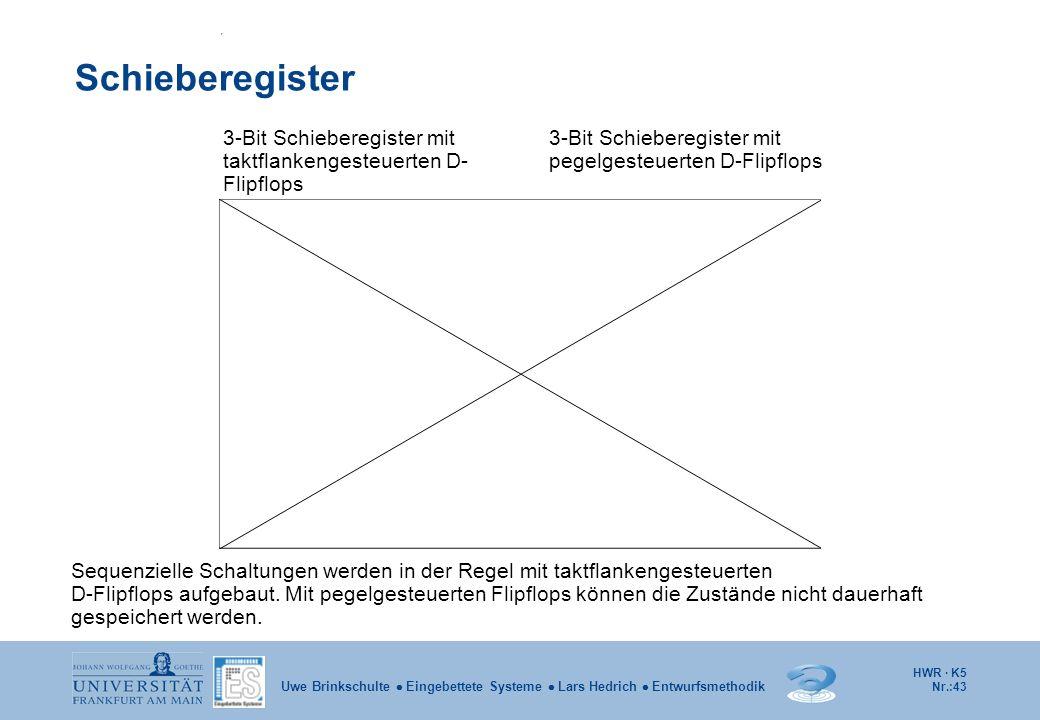 Schieberegister 3-Bit Schieberegister mit taktflankengesteuerten D-Flipflops. 3-Bit Schieberegister mit pegelgesteuerten D-Flipflops.