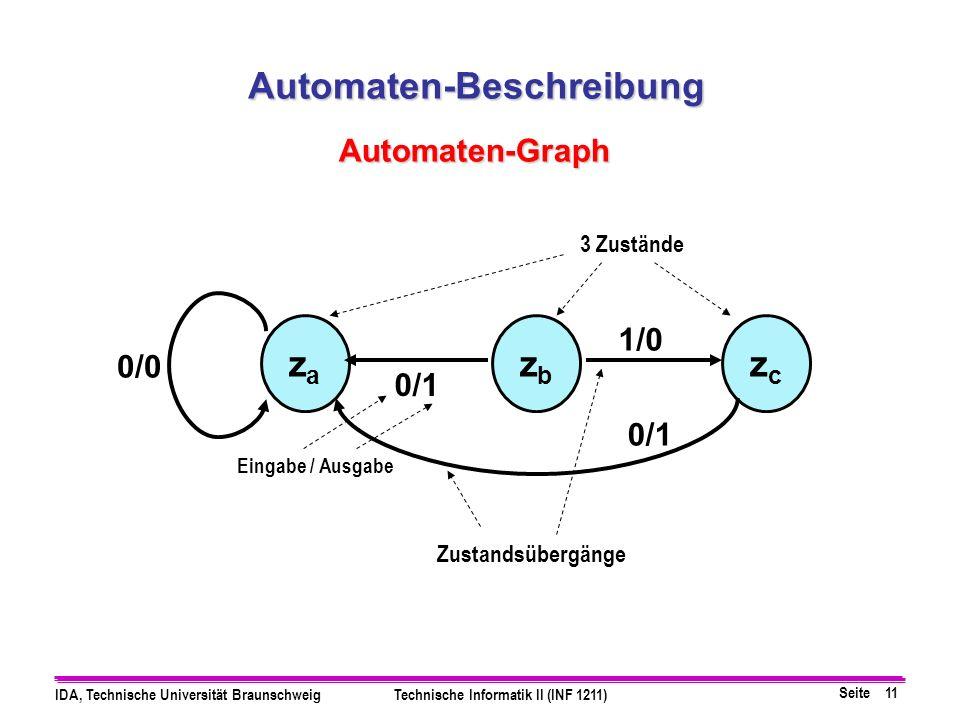 Automaten-Beschreibung