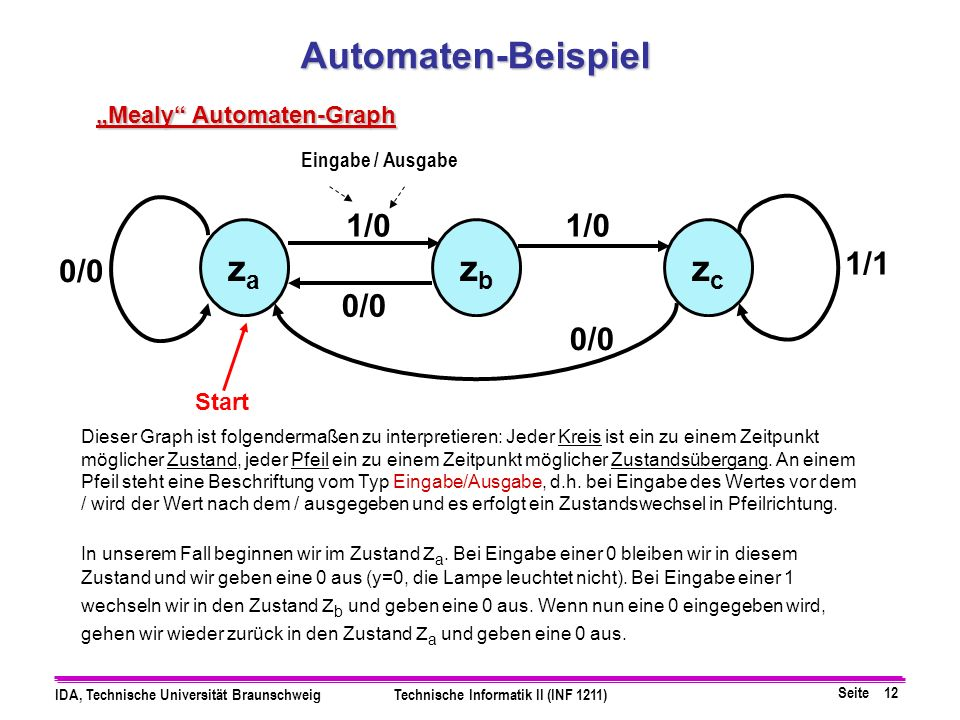 Automaten-Beispiel za zb zc