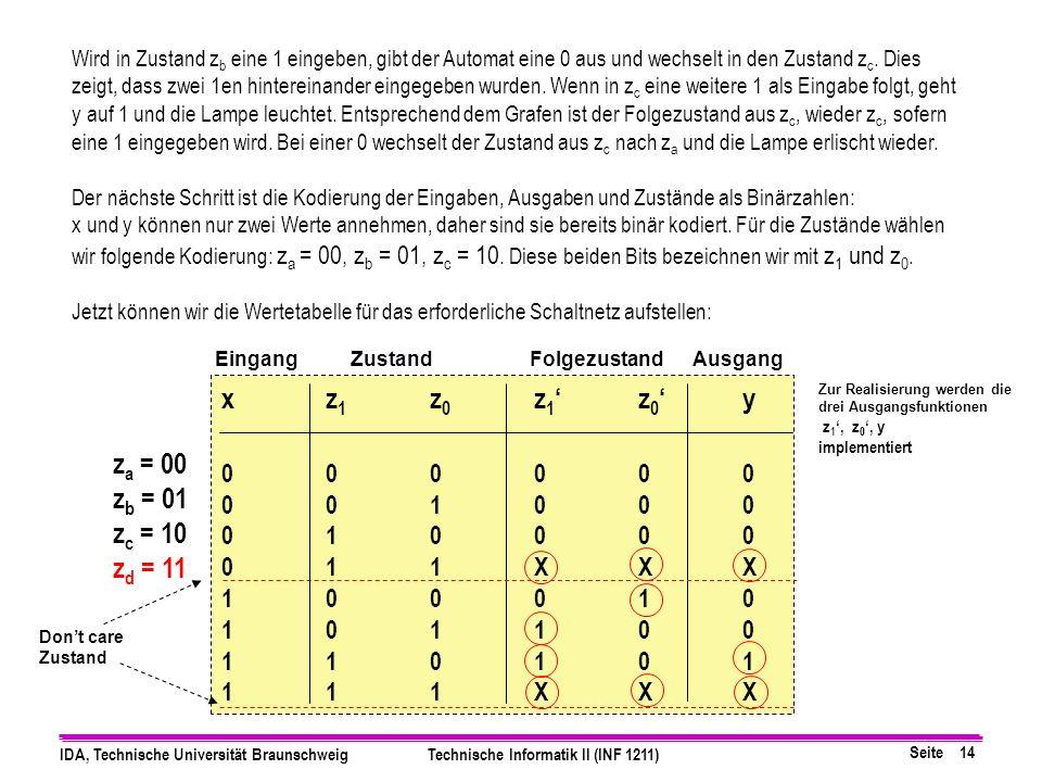 x z1 z0 z1' z0' y za = 00 zb = 01 zc = 10 zd = 11 0 0 0 0 0 0