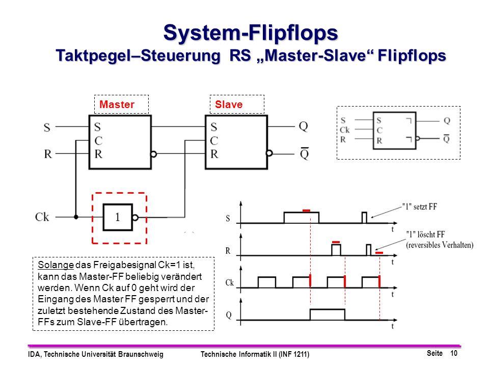 "Taktpegel–Steuerung RS ""Master-Slave Flipflops"