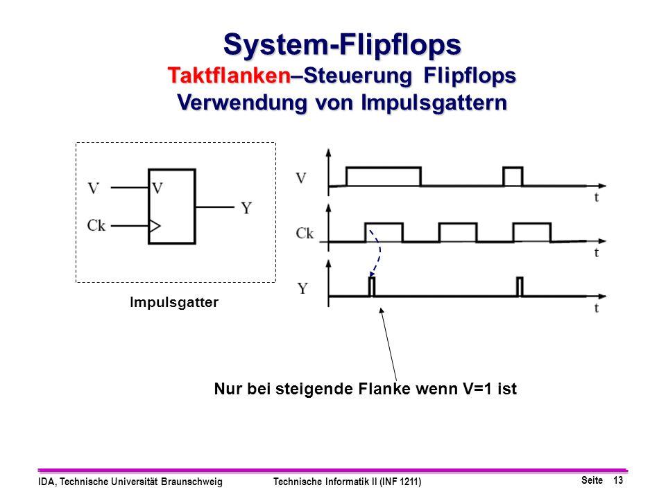 Taktflanken–Steuerung Flipflops Verwendung von Impulsgattern