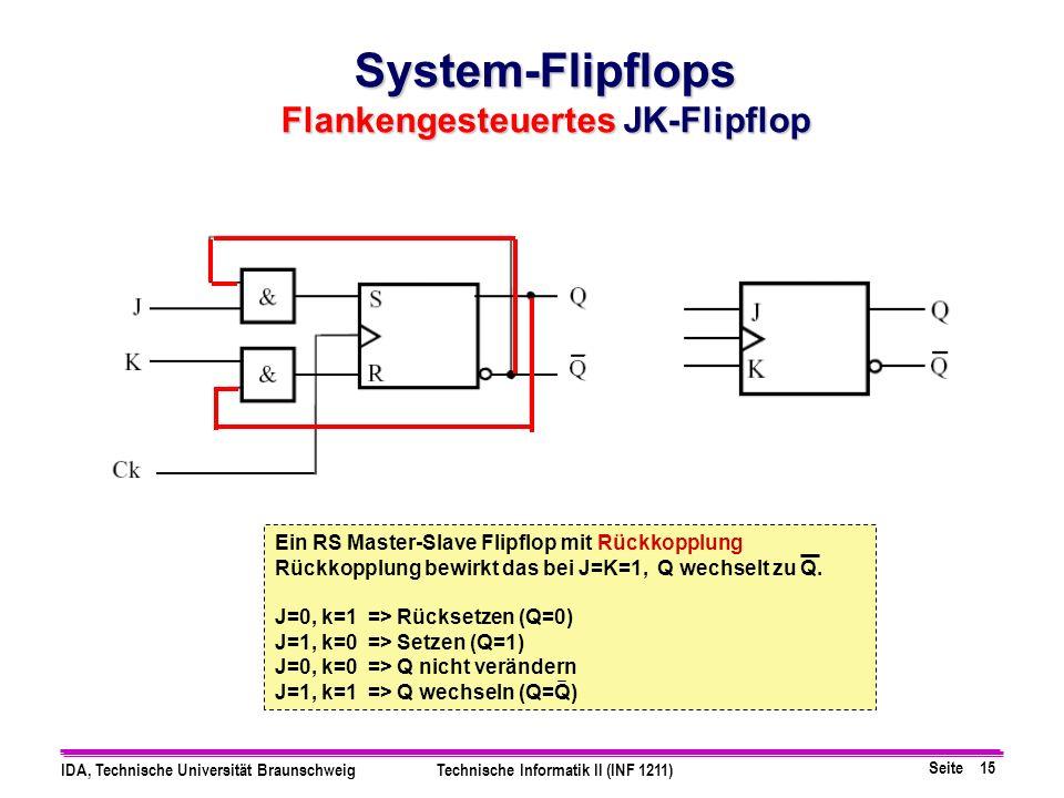 Flankengesteuertes JK-Flipflop