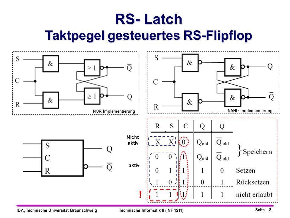 Taktpegel gesteuertes RS-Flipflop