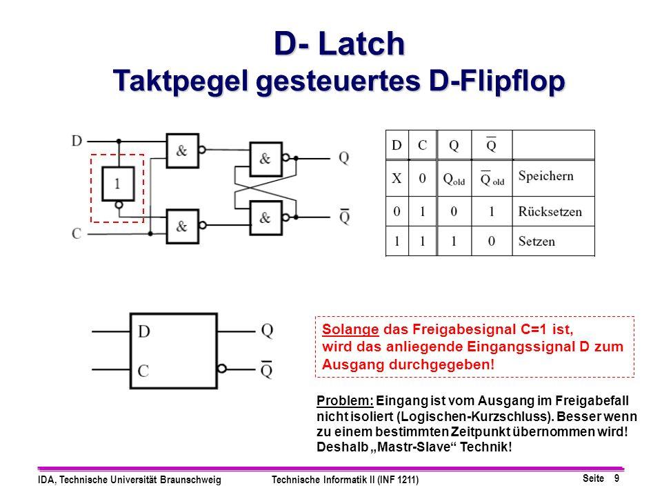 Taktpegel gesteuertes D-Flipflop