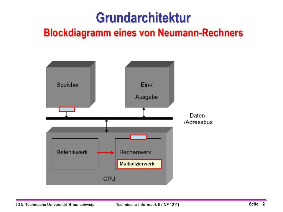 Blockdiagramm eines von Neumann-Rechners