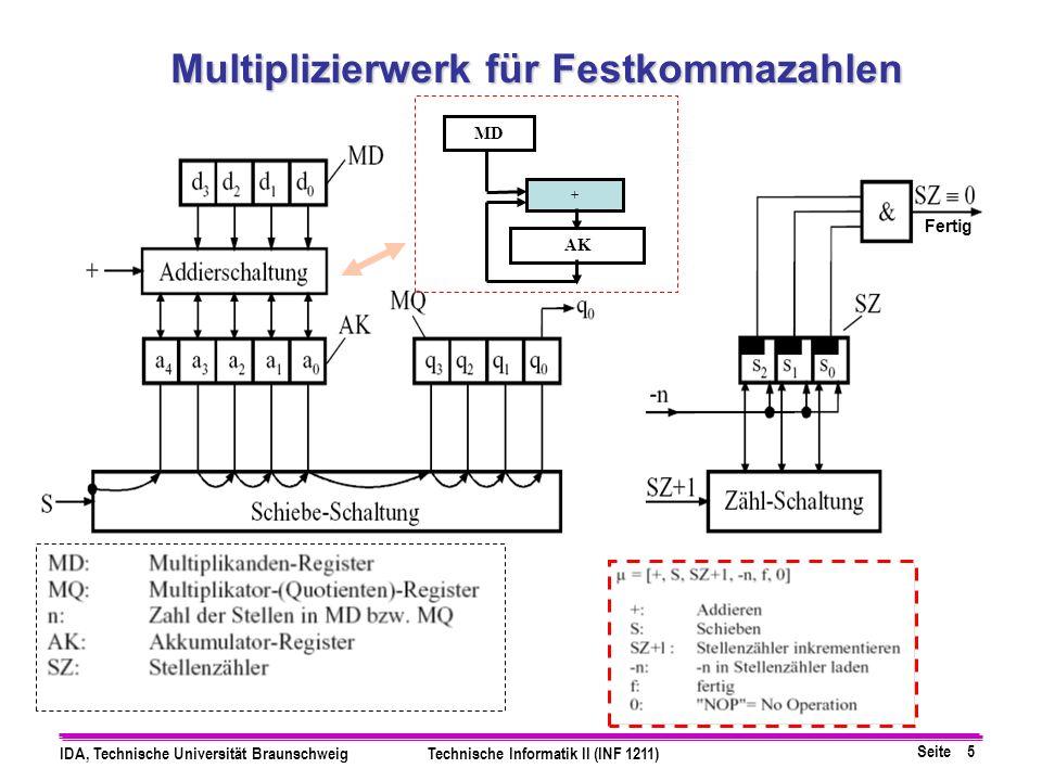 Multiplizierwerk für Festkommazahlen