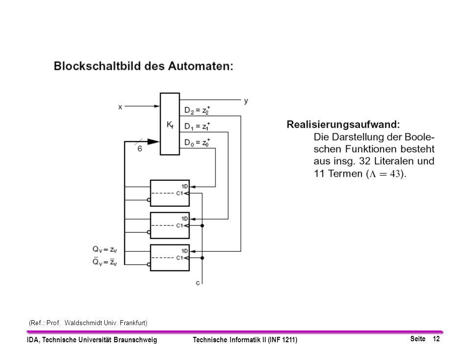 (Ref.: Prof. Waldschmidt Univ. Frankfurt)