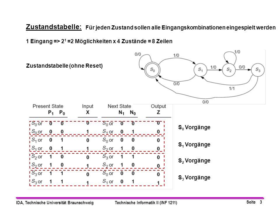 Zustandstabelle: Für jeden Zustand sollen alle Eingangskombinationen eingespielt werden. 1 Eingang => 21 =2 Möglichkeiten x 4 Zustände = 8 Zeilen.
