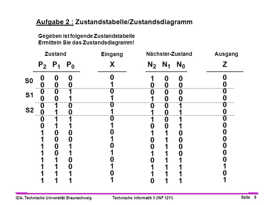 Aufgabe 2 : Zustandstabelle/Zustandsdiagramm