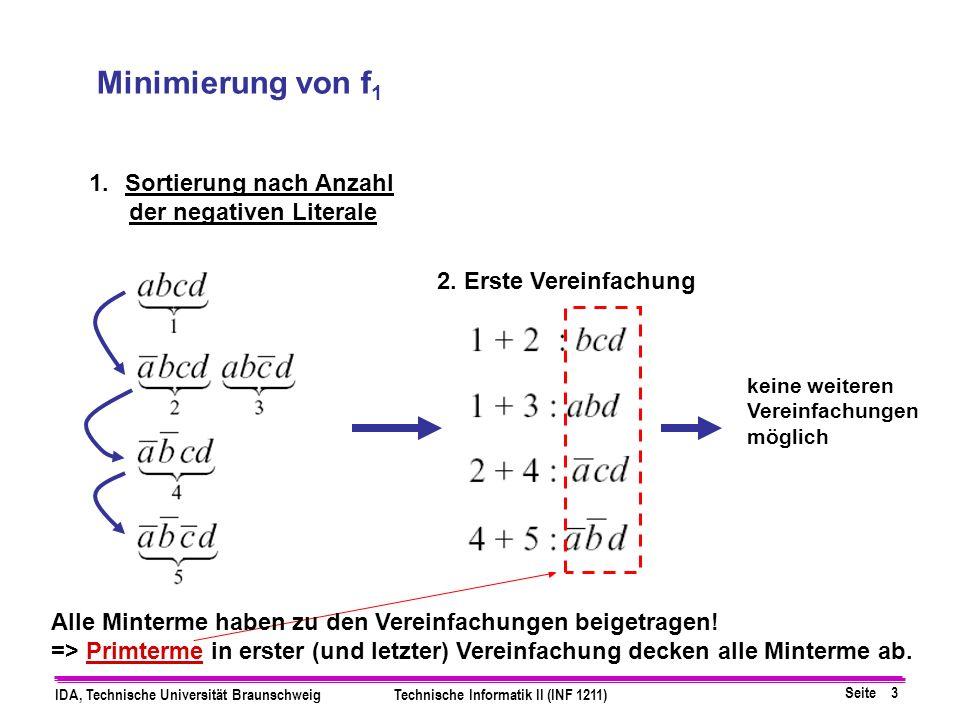 Minimierung von f1 Sortierung nach Anzahl der negativen Literale