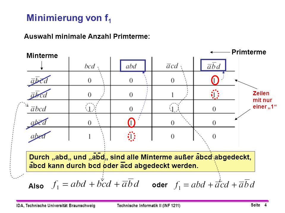Minimierung von f1 Auswahl minimale Anzahl Primterme: Primterme
