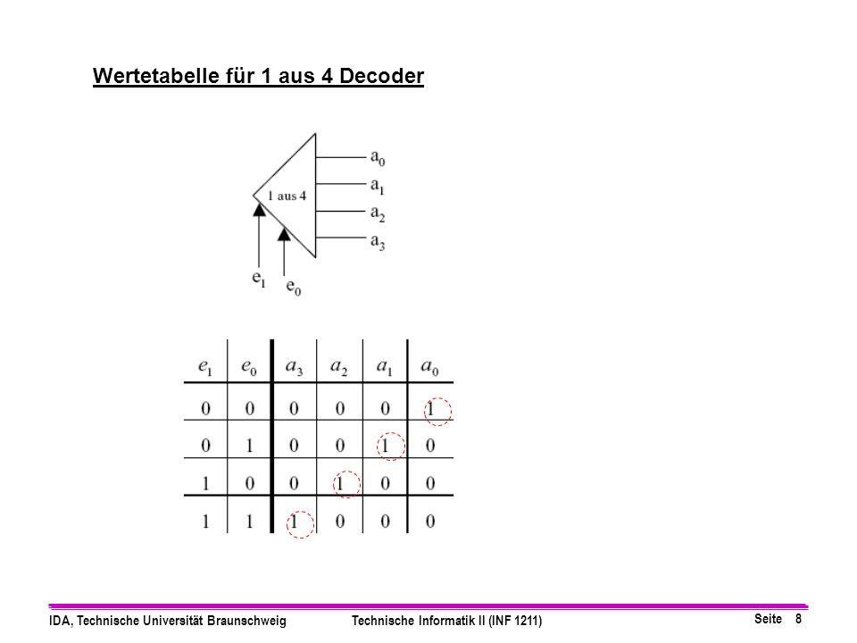 Wertetabelle für 1 aus 4 Decoder