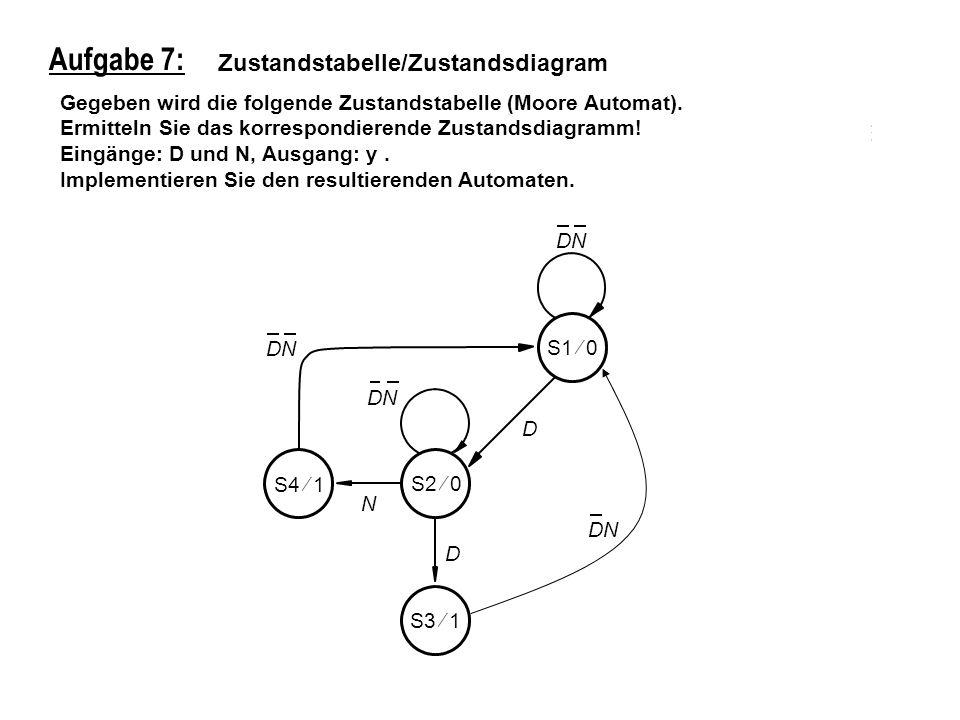 Aufgabe 7: Zustandstabelle/Zustandsdiagram ¤ ¤ ¤ ¤