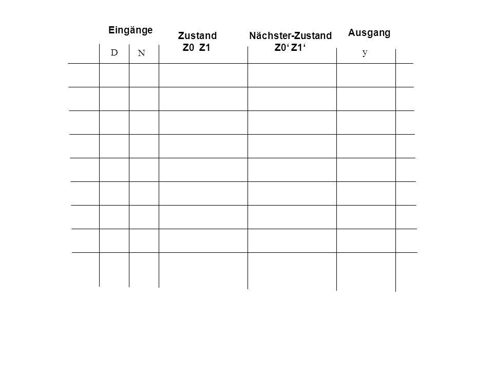 Zustand Z0 Z1 Nächster-Zustand Z0' Z1'