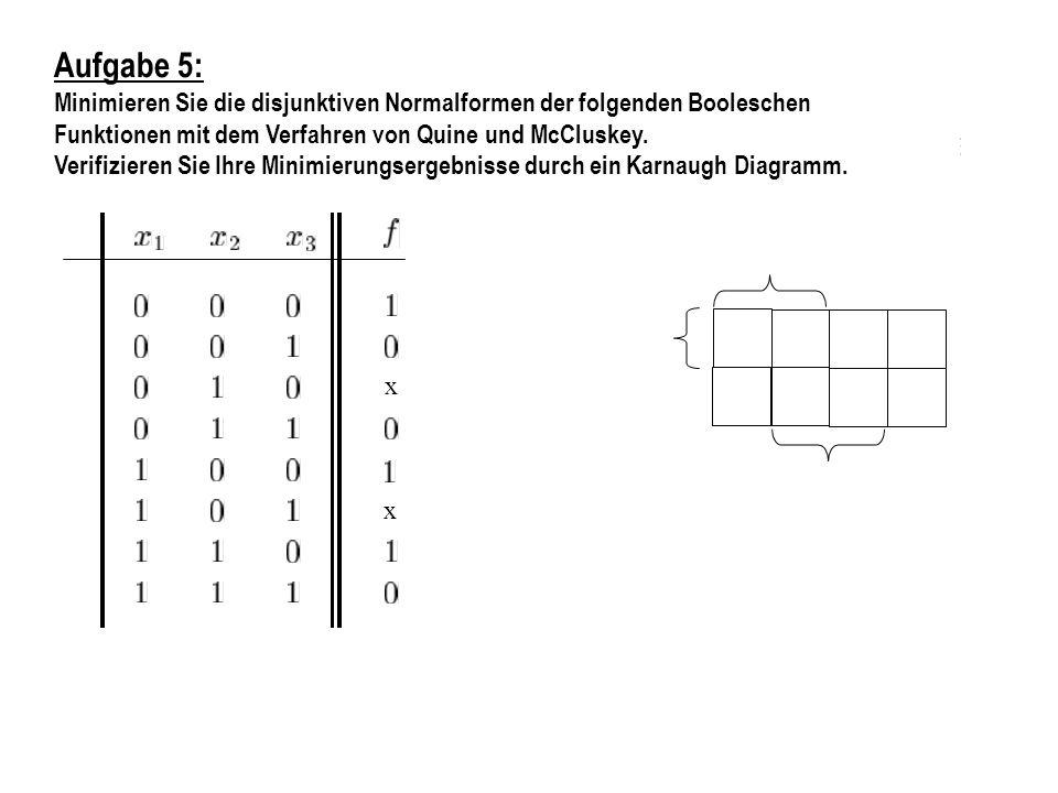 Aufgabe 5: Minimieren Sie die disjunktiven Normalformen der folgenden Booleschen. Funktionen mit dem Verfahren von Quine und McCluskey.