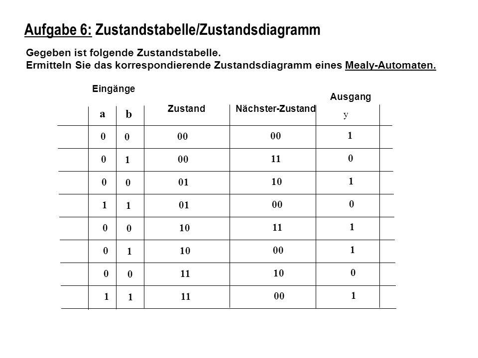 Aufgabe 6: Zustandstabelle/Zustandsdiagramm