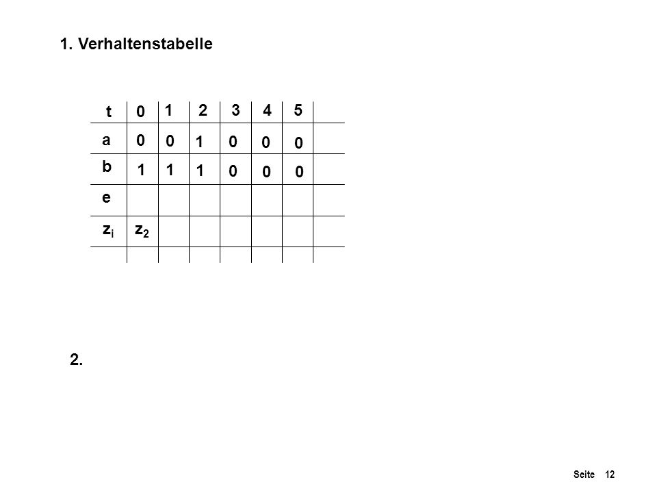 1. Verhaltenstabelle t 1 2 3 4 5 a 1 b 1 1 1 e zi z2 2.