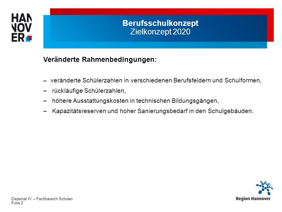 Berufsschulkonzept Zielkonzept 2020