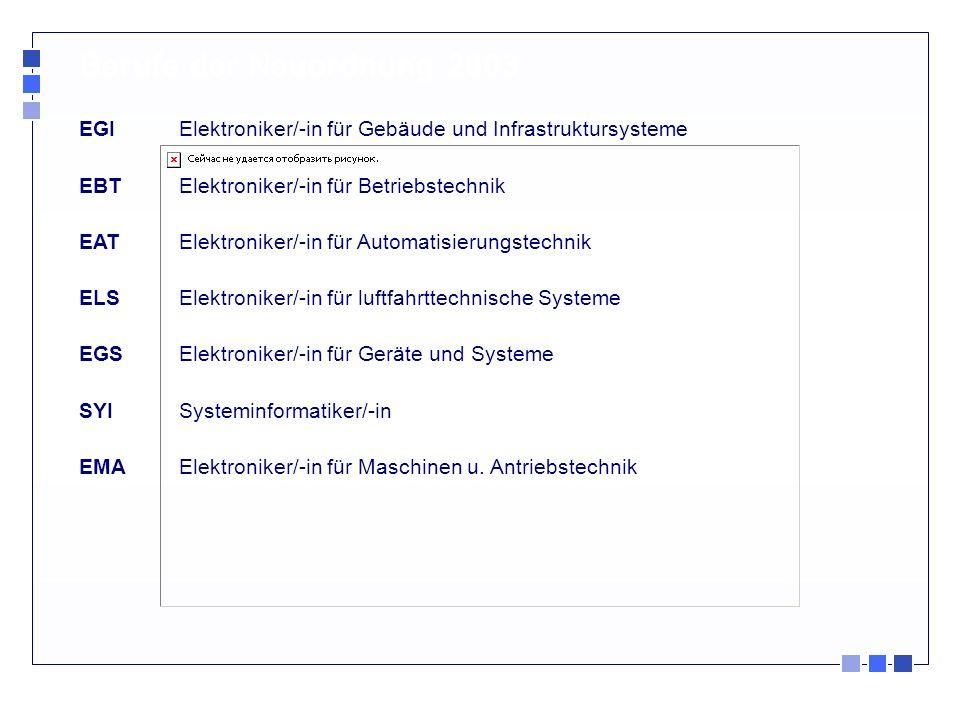 Berufe der Neuordnung 2003 EGI Elektroniker/-in für Gebäude und Infrastruktursysteme. EBT Elektroniker/-in für Betriebstechnik.
