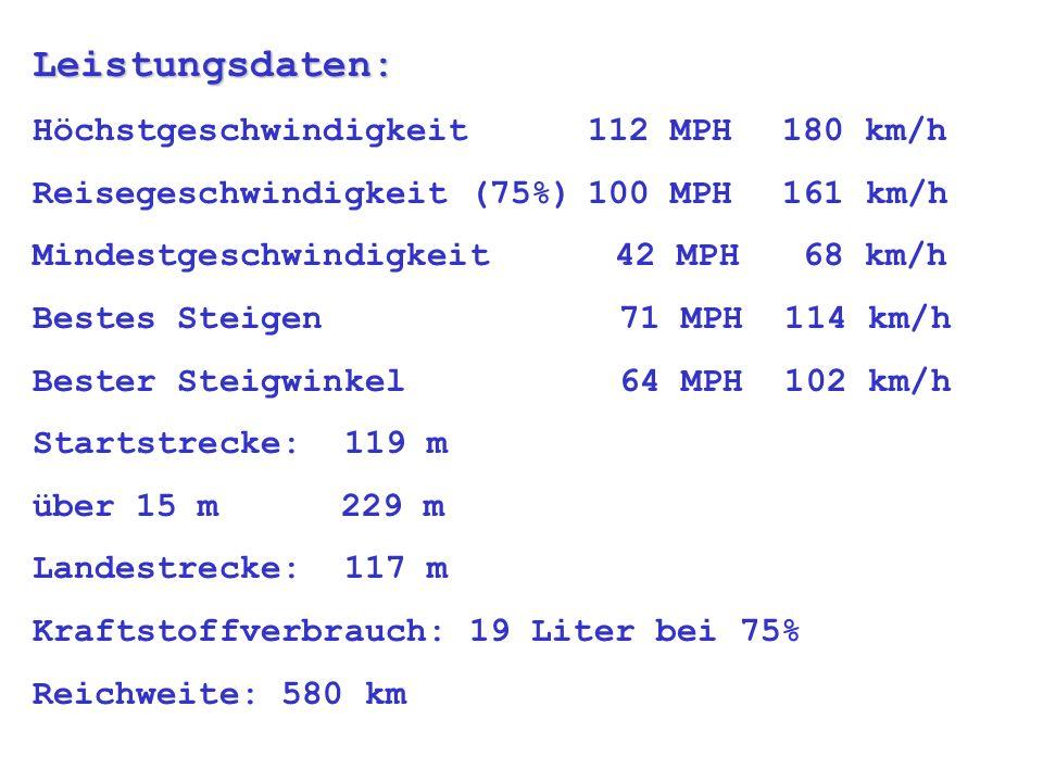 Höchstgeschwindigkeit 112 MPH 180 km/h