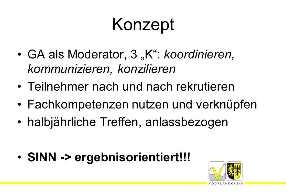 """Konzept GA als Moderator, 3 """"K : koordinieren, kommunizieren, konzilieren. Teilnehmer nach und nach rekrutieren."""