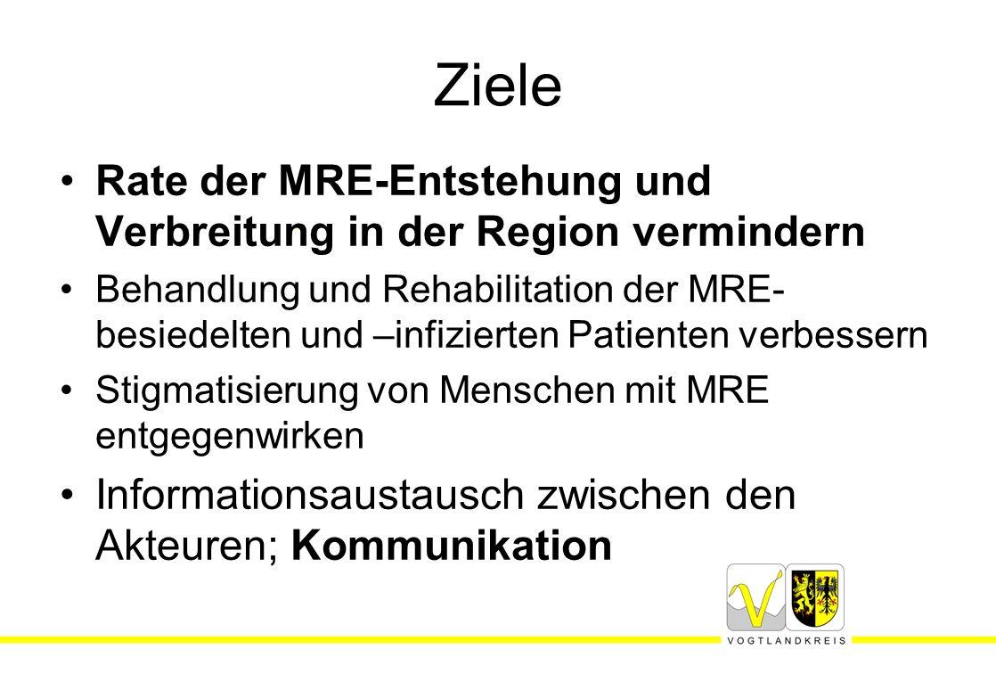 Ziele Rate der MRE-Entstehung und Verbreitung in der Region vermindern