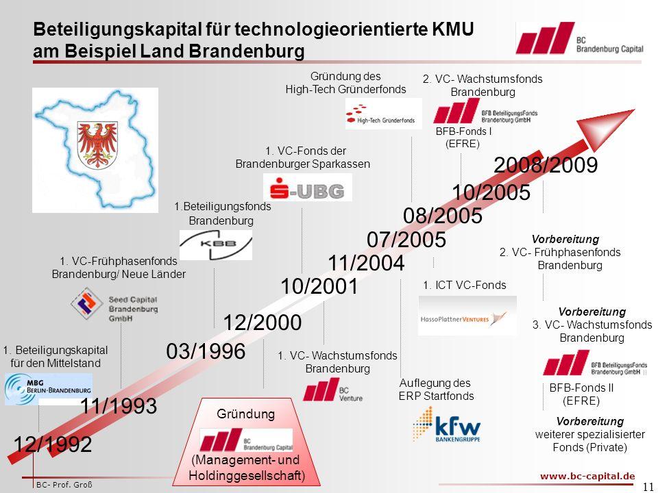 Beteiligungskapital für technologieorientierte KMU am Beispiel Land Brandenburg