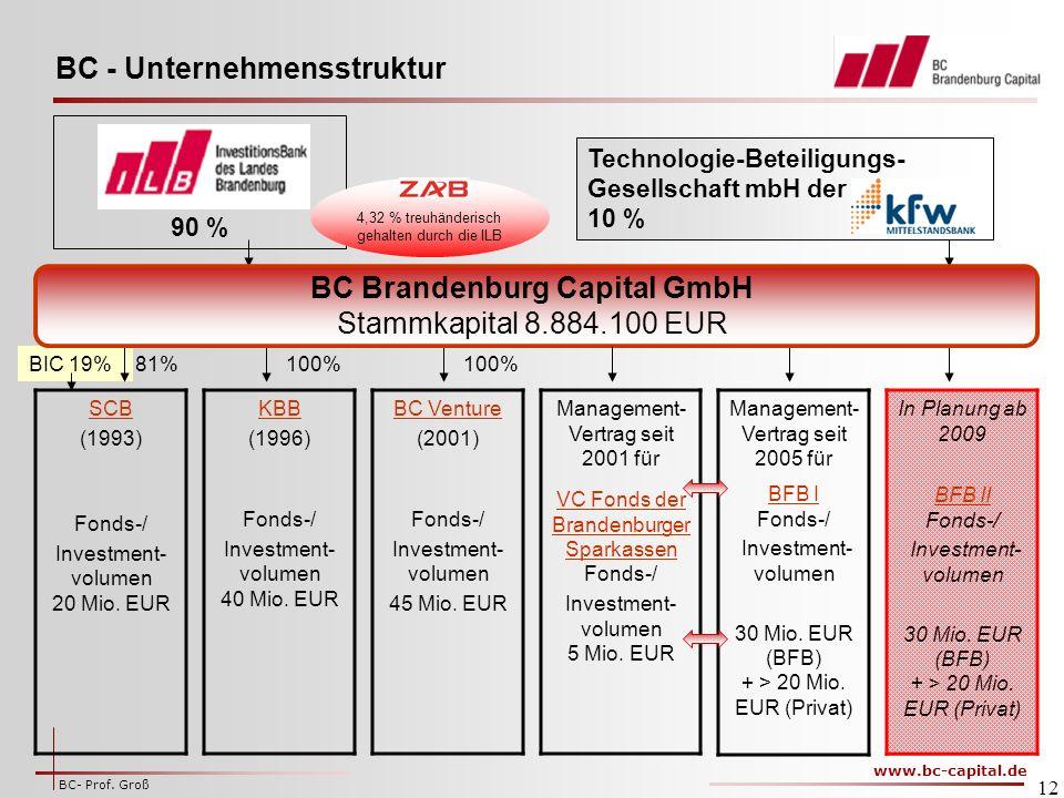 BC - Unternehmensstruktur