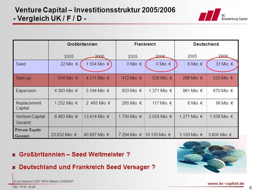 Venture Capital – Investitionsstruktur 2005/2006 - Vergleich UK / F / D -