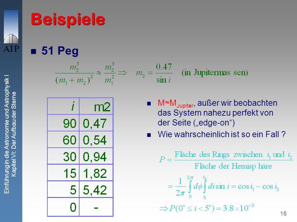 """Beispiele 51 Peg. M≈MJupiter, außer wir beobachten das System nahezu perfekt von der Seite (""""edge-on )"""
